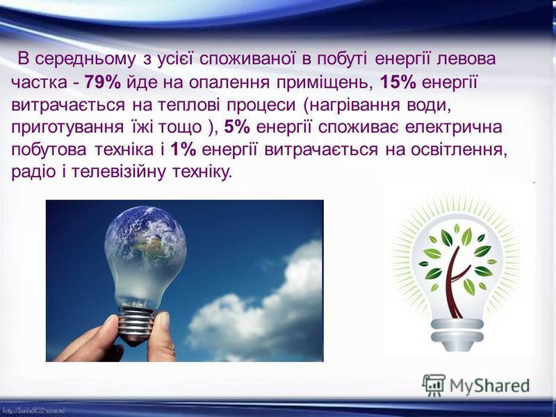 В середньому з усієї споживаної в побуті енергії левова частка - 79% йде на опалення приміщень, 15% енергії витрачається на теплові процеси (нагрівання води, приготування їжі тощо ), 5% енергії споживає електрична побутова техніка і 1% енергії витрач