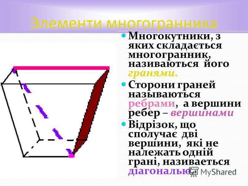 Элементи многогранника Многокутники, з яких складається многогранник, називаються його гранями. Сторони граней называються ребрами, а вершини ребер – вершинами Відрізок, що сполучає дві вершини, які не належать одній грані, називаеться діагональю.