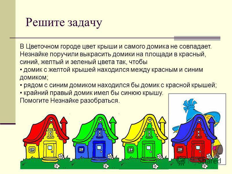 Решите задачу В Цветочном городе цвет крыши и самого домика не совпадает. Незнайке поручили выкрасить домики на площади в красный, синий, желтый и зеленый цвета так, чтобы домик с желтой крышей находился между красным и синим домиком; рядом с синим д