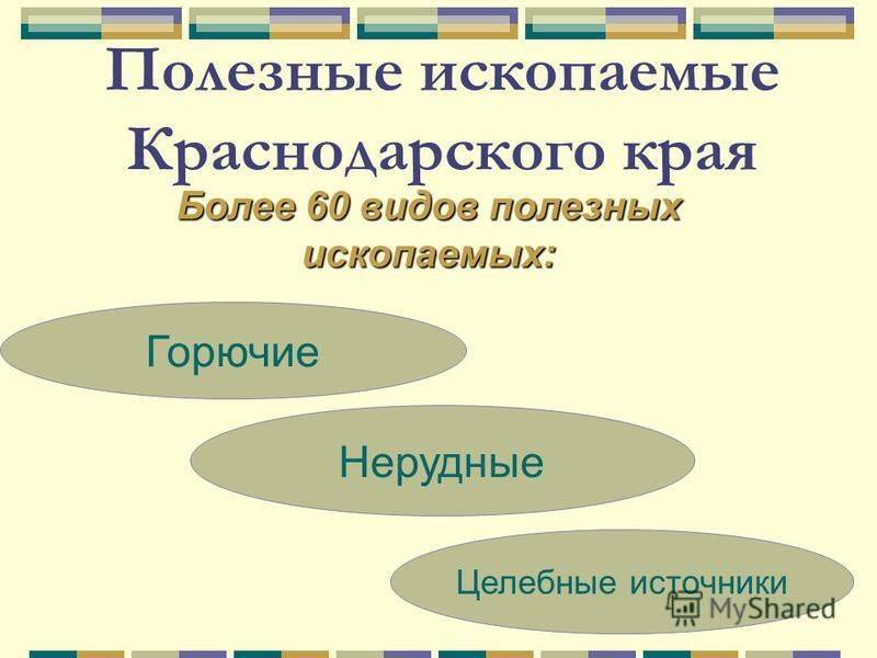 Полезные ископаемые Краснодарского края Более 60 видов полезных ископаемых: Целебные источники Нерудные Горючие