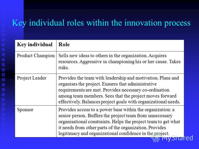 Key individual roles within the innovation process Key individual Role Product Champion Sells new ideas to others in the organization. Acquires resources. Aggressive in championing his or her cause. Takes risks. Project Leader Provides the team with