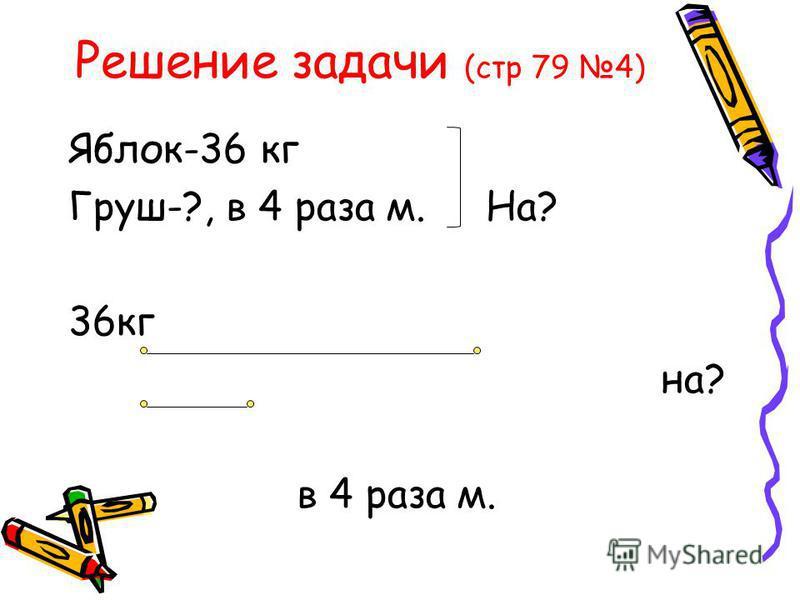 Решение задачи (стр 79 4) Яблок-36 кг Груш-?, в 4 раза м. На? 36 кг на? в 4 раза м.