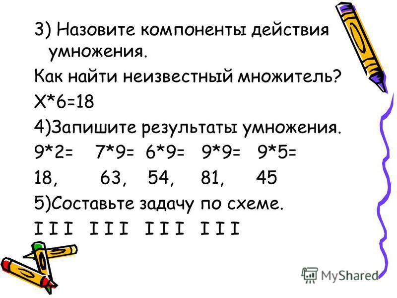 3) Назовите компоненты действия умножения. Как найти неизвестный множитель? Х*6=18 4)Запишите результаты умножения. 9*2= 7*9= 6*9= 9*9= 9*5= 18, 63, 54, 81, 45 5)Составьте задачу по схеме. I I I I I I