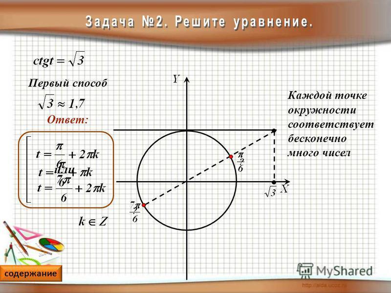 Каждой точке окружности соответствует бесконечно много чисел Ответ: Первый способ содержание