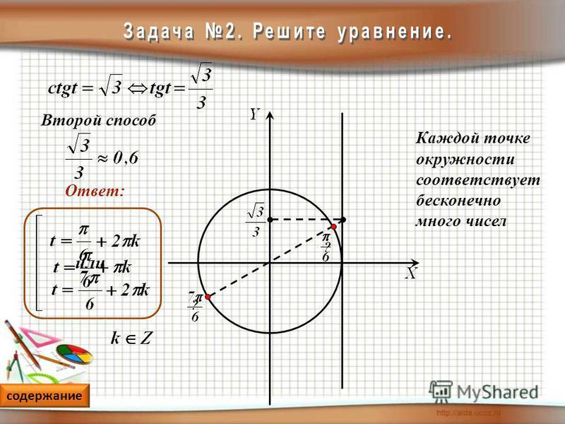 Каждой точке окружности соответствует бесконечно много чисел Ответ: Второй способ содержание