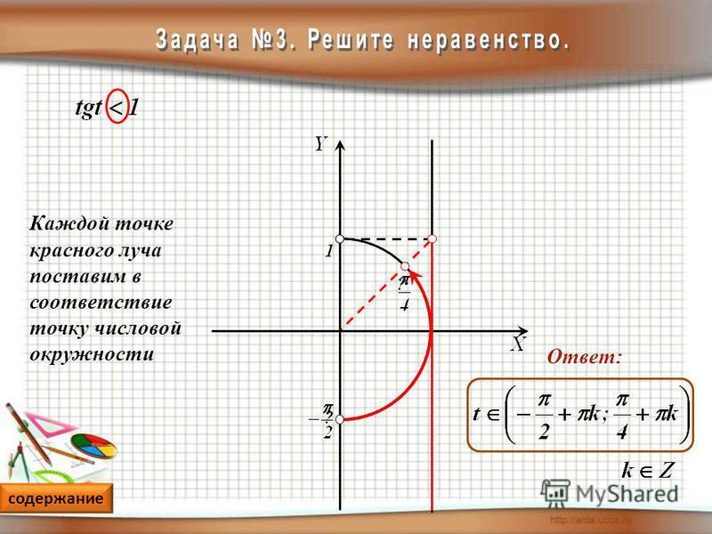 Каждой точке красного луча поставим в соответствие точку числовой окружности Ответ: содержание