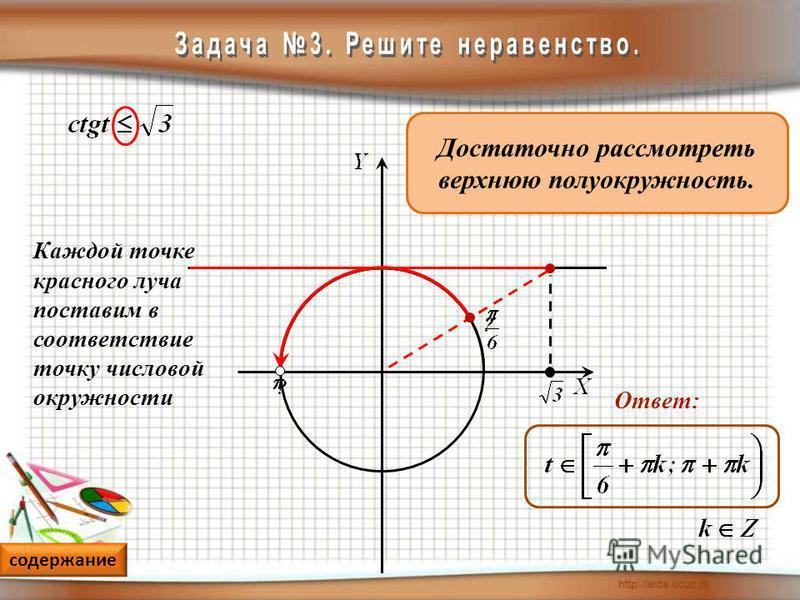 Каждой точке красного луча поставим в соответствие точку числовой окружности Ответ: Достаточно рассмотреть верхнюю полуокружность. содержание