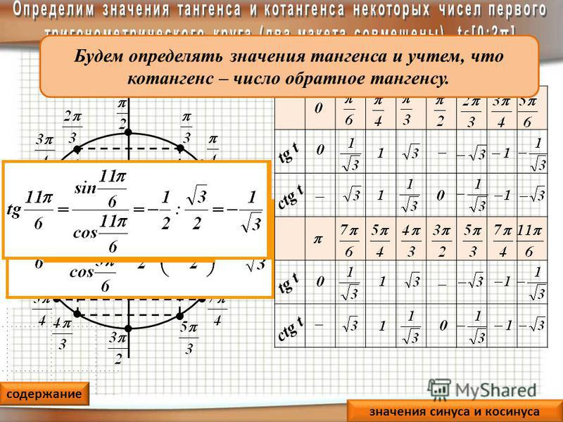 tg t ctg t Будем определять значения тангенса и учтем, что котангенс – число обратное тангенсу. значения синуса и косинуса содержание