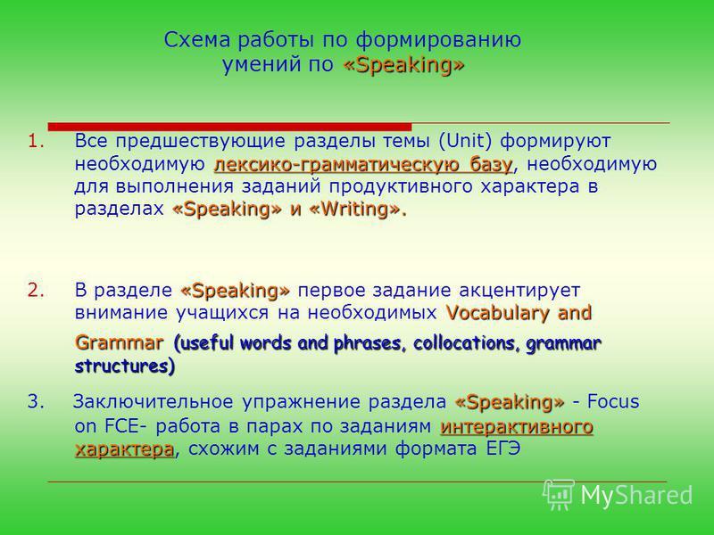 Схема работы по формированию умений по « «« «Speaking» лексико-грамматическую базу «Speaking» и «Writing». 1. Все предшествующие разделы темы (Unit) формируют необходимую лексико-грамматическую базу, необходимую для выполнения заданий продуктивного х