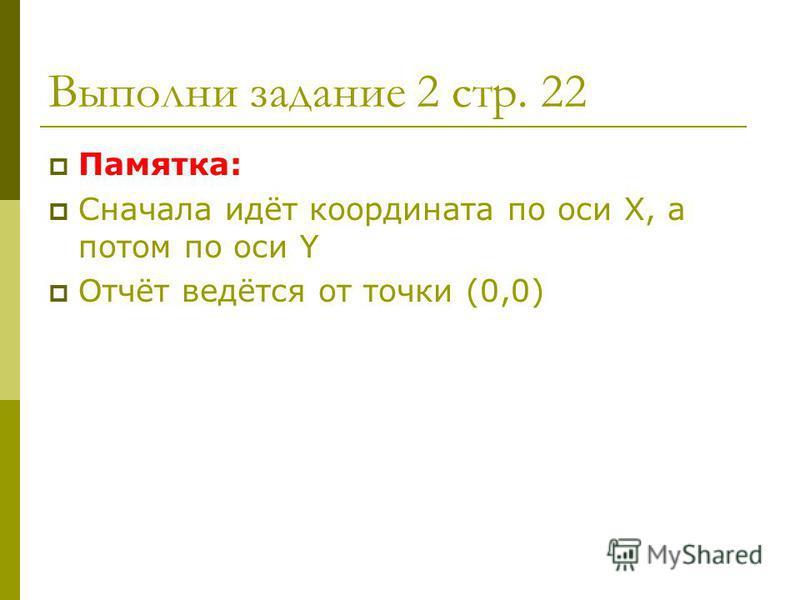 Выполни задание 2 стр. 22 Памятка: Сначала идёт координата по оси Х, а потом по оси Y Отчёт ведётся от точки (0,0)
