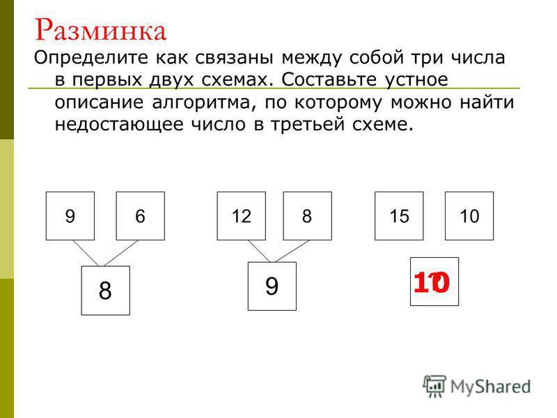 Разминка Определите как связаны между собой три числа в первых двух схемах. Составьте устное описание алгоритма, по которому можно найти недостающее число в третьей схеме. 96 8 128 9 1510 ?