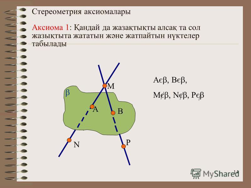 14 Стереометрия аксиомалары Аксиома 1: Қандай да жазақтықты алсақ та сол жазықтыта жататын және жатпайтын нүктелер табылады М А N P B Aє, Bє, Mє, Nє, Pє
