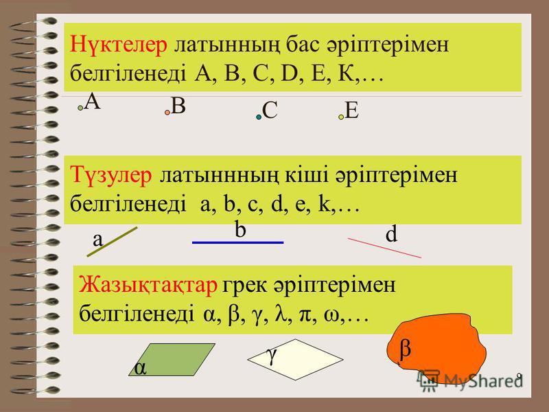 9 Нүктелер латынның бас әріптерімен белгіленеді А, В, С, D, Е, К,… Түзулер латыннның кіші әріптерімен белгіленеді a, b, c, d, e, k,… Жазықтақтар грек әріптерімен белгіленеді α, β, γ, λ, π, ω,… А В СЕ a b d α β γ