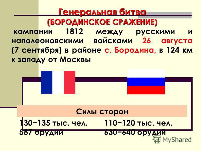 Генеральная битва (БОРОДИНСКОЕ СРАЖЕНИЕ) кампании 1812 между русскими и наполеоновскими войсками 26 августа (7 сентября) в районе с. Бородина, в 124 км к западу от Москвы Силы сторон 130135 тыс. чел. 587 орудий 110120 тыс. чел. 630640 орудий