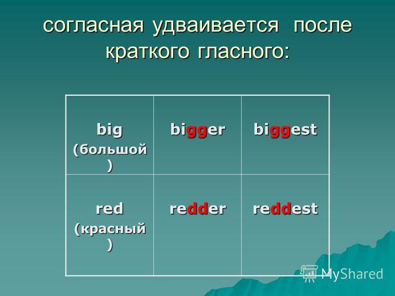 big (большой ) bigger biggest red (красный ) redder reddest согласная удваивается после краткого гласного: