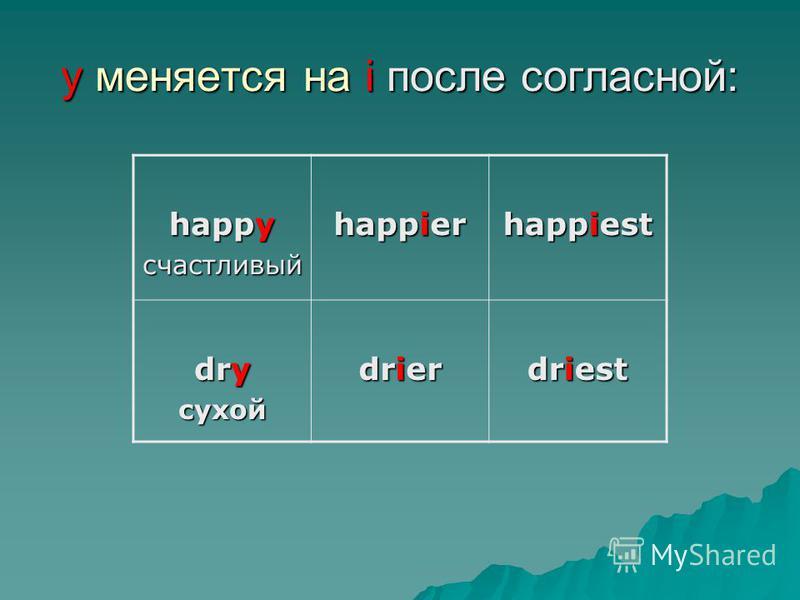 happy счастливый happier happiest dry сухой drier driest y меняется на i после согласной: