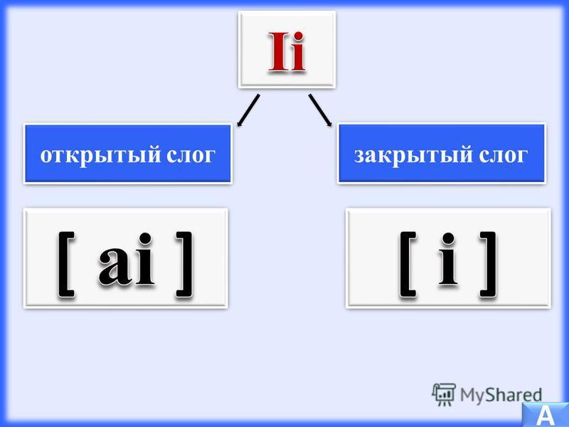 открытый слог закрытый слог A A