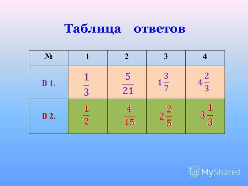 1234 В 1. В 2. Таблица ответов