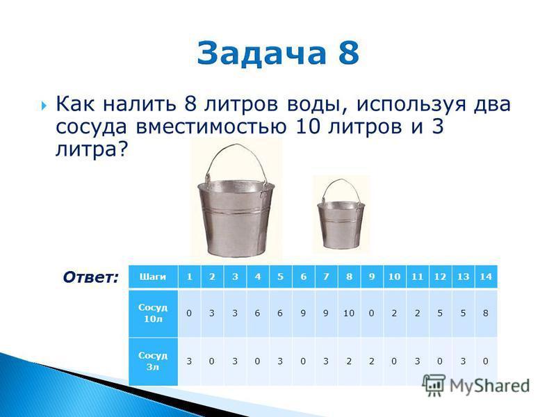 Как налить 8 литров воды, используя два сосуда вместимостью 10 литров и 3 литра? Ответ: Шаги 1234567891011121314 Сосуд 10 л 033669910022558 Сосуд 3 л 30303032203030