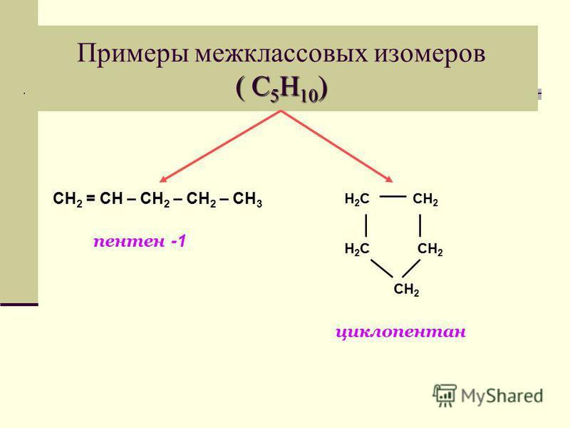 ( С 5 Н 10 ) Примеры межклассовых изомеров ( С 5 Н 10 ) СН 2 = СН – СН 2 – СН 2 – СН 3 Н 2 С СН 2 СН 2 пентен -1 циклопентан