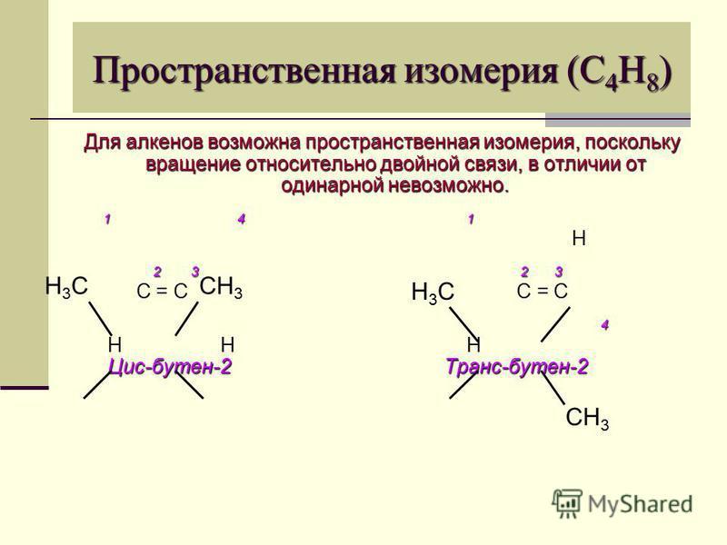 Пространственная изомерия (С 4 Н 8 ) Для алкенов возможна пространственная изомерия, поскольку вращение относительно двойной связи, в отличии от одинарной невозможно. 1 4 1 Н 2 3 2 3 С = СС = С 4 Цис-бутен-2Транс-бутен-2 Н Н Н Цис-бутен-2Транс-бутен-