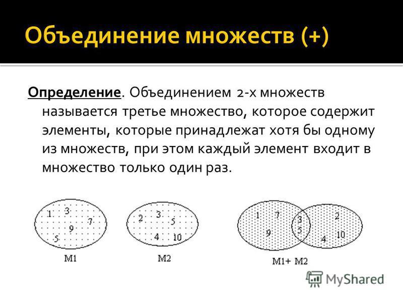 Определение. Объединением 2-х множеств называется третье множество, которое содержит элементы, которые принадлежат хотя бы одному из множеств, при этом каждый элемент входит в множество только один раз.