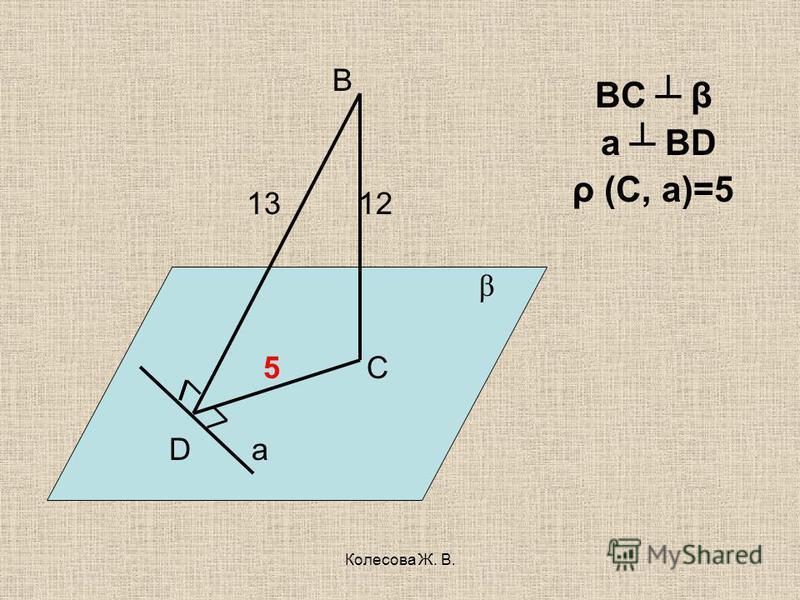 Колесова Ж. В. В 13 12 β 5 C D а ВС β а BD ρ (C, а)=5