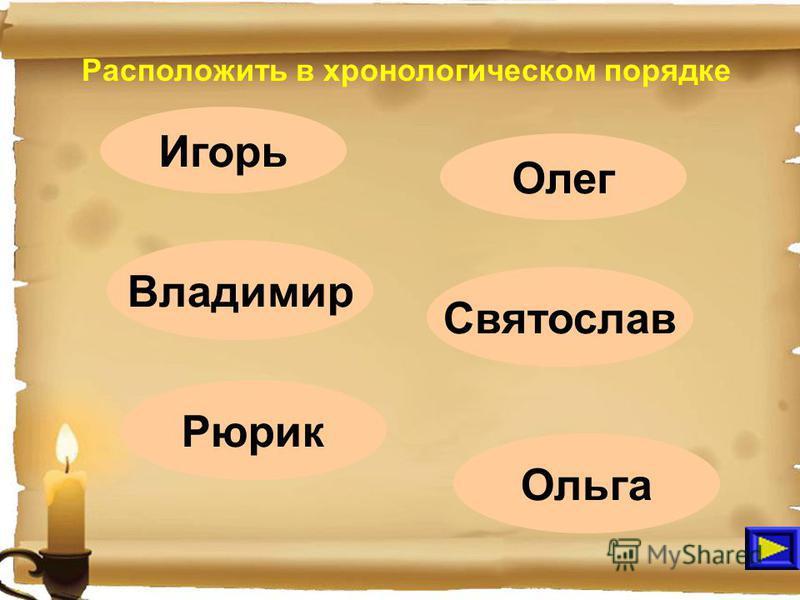Крещение киевлян в Днепре Определите событие, произошедшее в