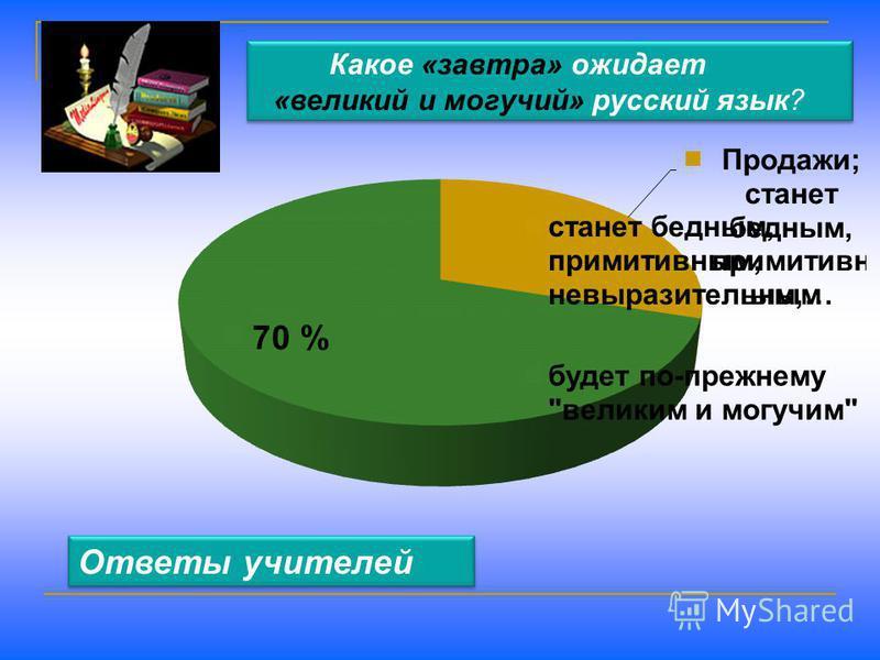 Какое «завтра» ожидает «великий и могучий» русский язык? Ответы учителей