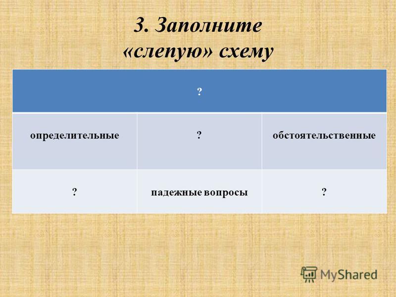 3. Заполните «слепую» схему ? определительные?обстоятельственные ?падежные вопросы?