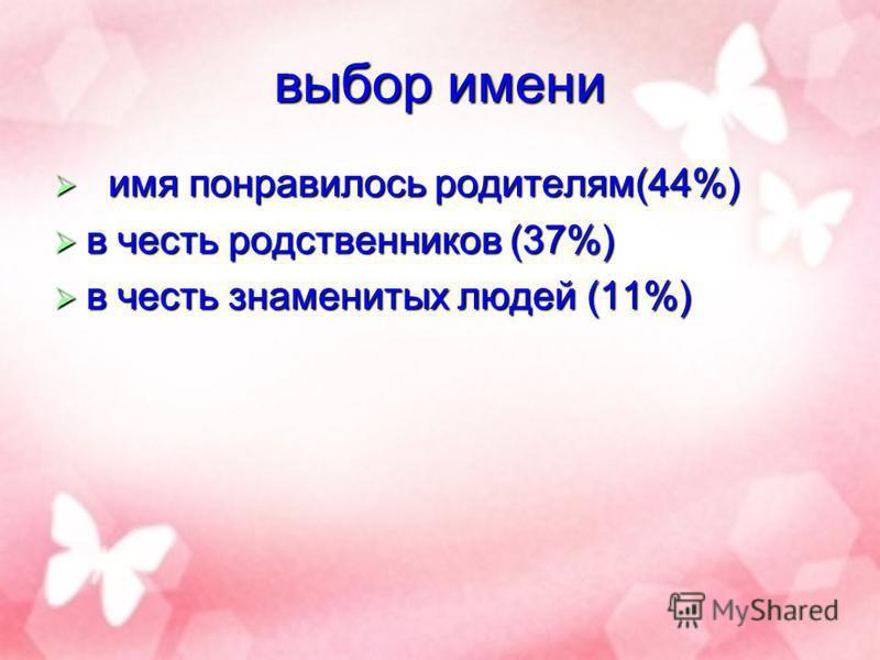 выбор имени имя понравилось родителям(44%) имя понравилось родителям(44%) в честь родственников (37%) в честь родственников (37%) в честь знаменитых людей (11%) в честь знаменитых людей (11%)