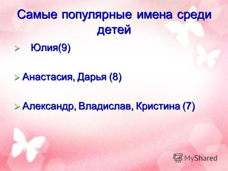 Самые популярные имена среди детей Юлия(9) Юлия(9) Анастасия, Дарья (8) Анастасия, Дарья (8) Александр, Владислав, Кристина (7) Александр, Владислав, Кристина (7)