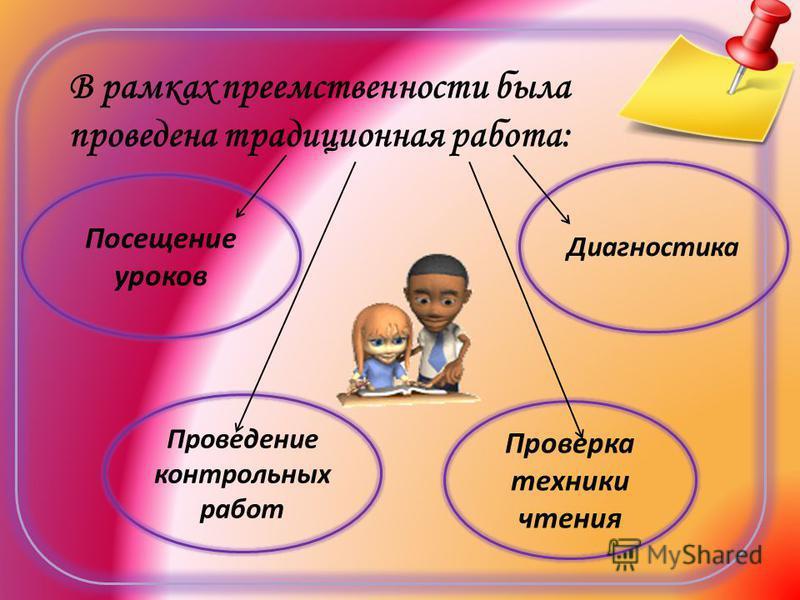 В рамках преемственности была проведена традиционная работа: Посещение уроков Диагностика Проведение контрольных работ Проверка техники чтения