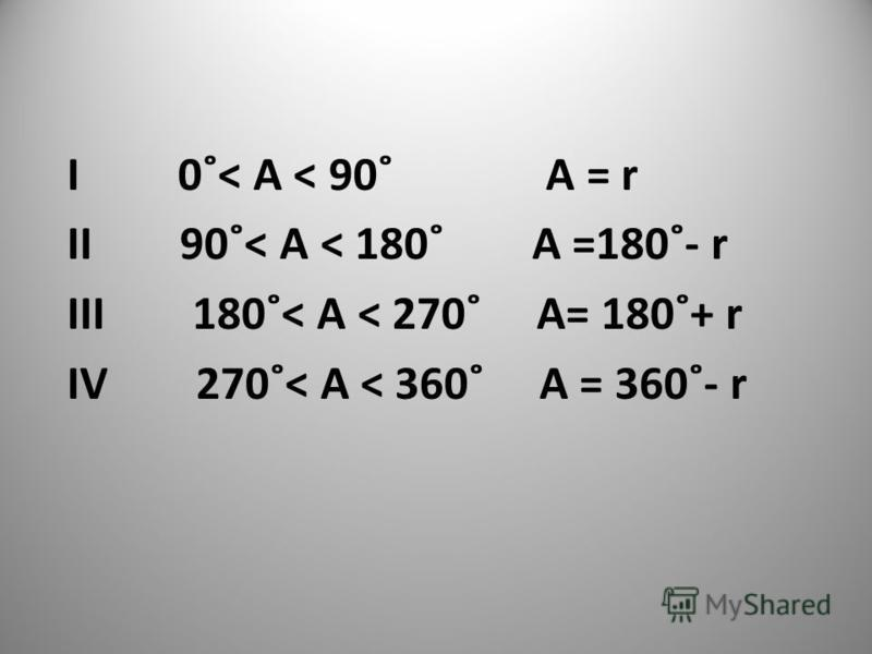 I 0˚˂ А ˂ 90˚ А = r II 90˚˂ А ˂ 180˚ А =180˚- r III 180˚˂ А ˂ 270˚ А= 180˚+ r IV 270˚˂ А ˂ 360˚ А = 360˚- r