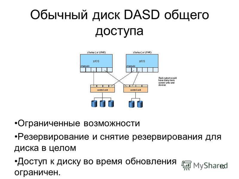 10 Обычный диск DASD общего доступа Ограниченные возможности Резервирование и снятие резервирования для диска в целом Доступ к диску во время обновления ограничен.