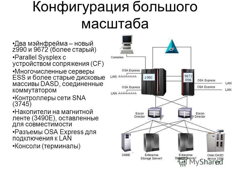 17 Конфигурация большого масштаба Два мэйнфрейма – новый z990 и 9672 (более старый) Parallel Sysplex с устройством сопряжения (CF) Многочисленные серверы ESS и более старые дисковые массивы DASD, соединенные коммутатором Контроллеры сети SNA (3745) Н