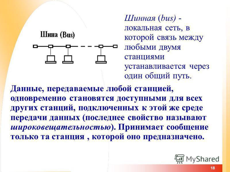 18 Данные, передаваемые любой станцией, одновременно становятся доступными для всех других станций, подключенных к этой же среде передачи данных (последнее свойство называют широковещательностью). Принимает сообщение только та станция, которой оно пр
