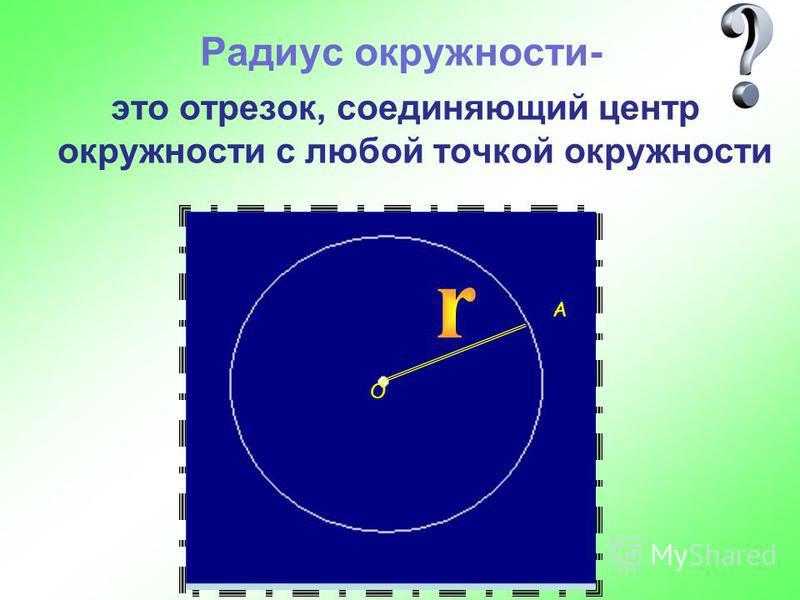 Окружность – геометрическая фигура, состоящая из точек плоскости, равноудаленных от данной точки