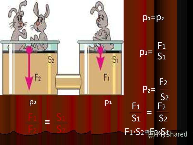 p1=p2p1=p2 F1F1 F1·S2=F2·S1F1·S2=F2·S1 p1p1 p2p2 S1S1 F1F1 p1=p1= S2S2 F2F2 P2=P2= S1S1 F2F2 S2S2 = F1F1 F2F2 S1S1 S2S2 =