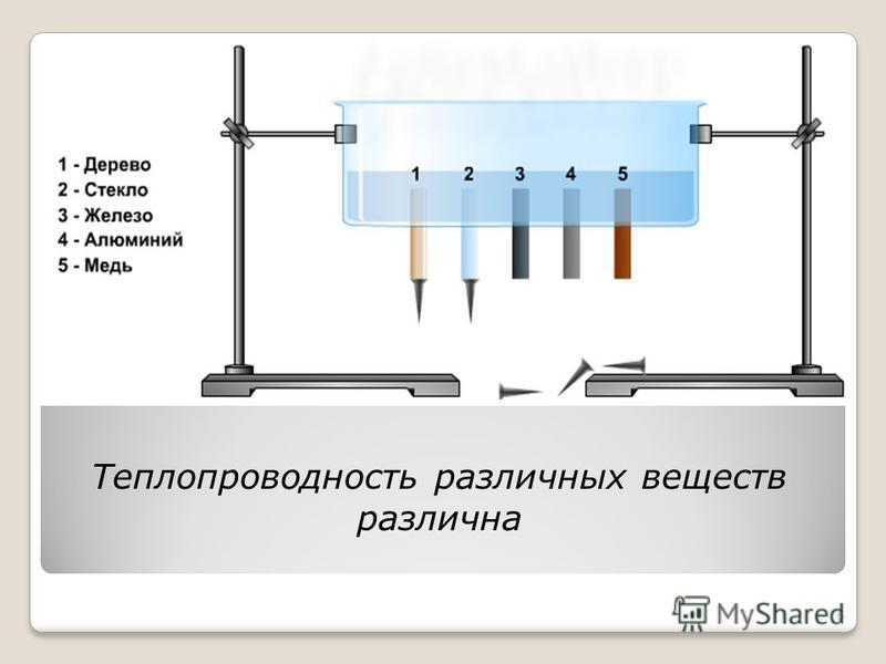 6 Теплопроводность различных веществ различна