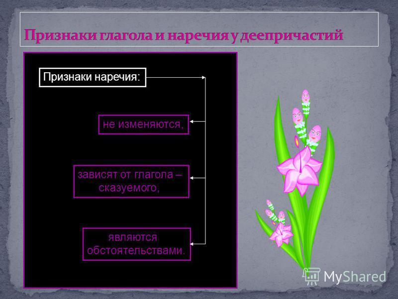 Признаки наречия: не изменяются, зависят от глагола – сказуемого, являются обстоятельствами.