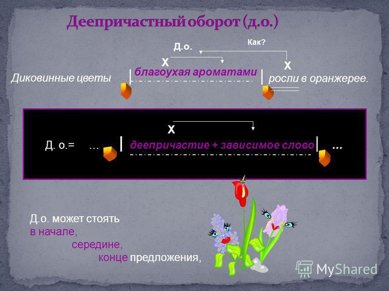 Д.о. Как? Х Х Х Д.о. может стоять в начале, середине, конце предложения, Д. о.= … деепричастие + зависимое слово … благоухая ароматами росли в оранжерее. Диковинные цветы