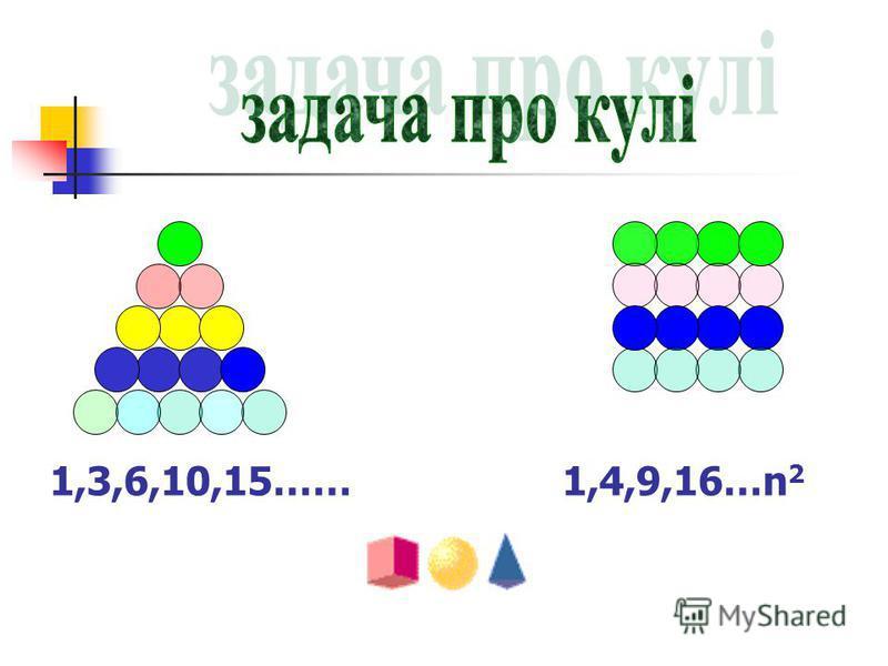 1,3,6,10,15…… 1,4,9,16…n 2