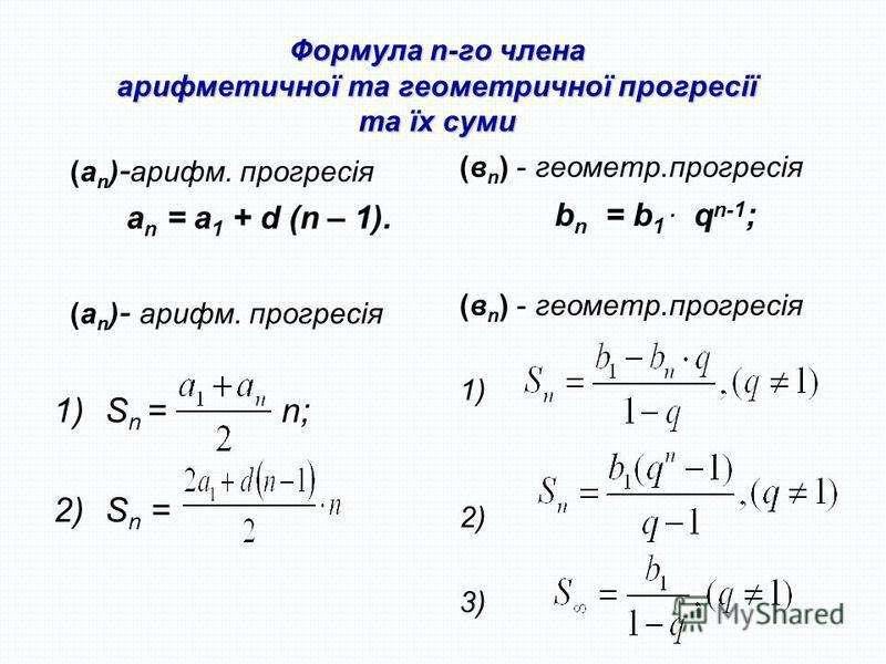Формула n-го члена арифметичної та геометричної прогресії та їх суми (а n ) - арифм. прогресія а n = а 1 + d (n – 1). (а n ) - арифм. прогресія 1)S n = n; 2)S n = (в n ) - геометр.прогресія b n = b 1. q n-1 ; (в n ) - геометр.прогресія 1) 2) 3)
