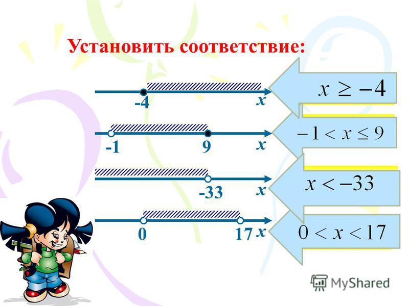 Установить соответствие: х -4 170 х -33 х 9 х
