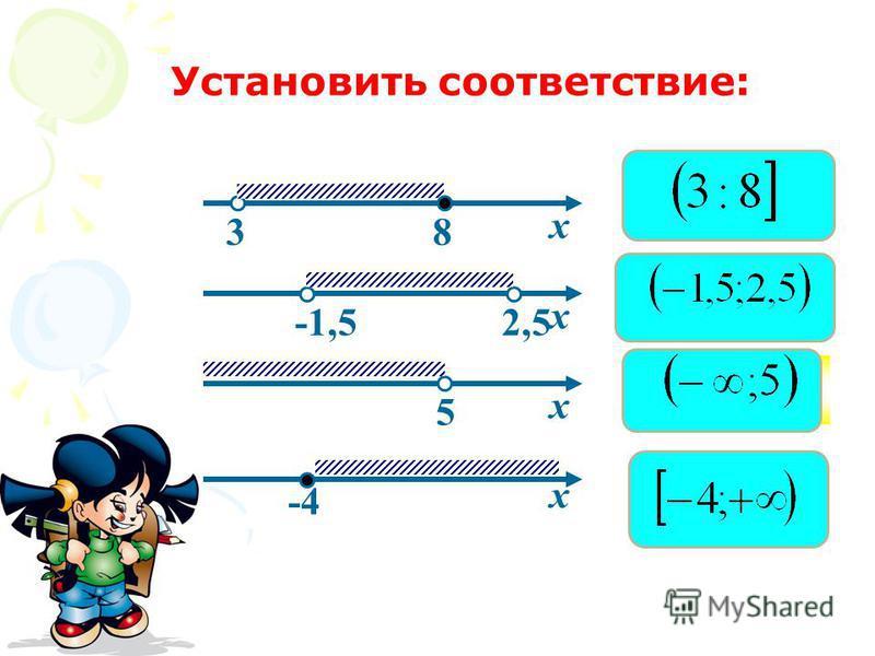 х -4 2,5-1,5 х 5 х 38 х Установить соответствие: