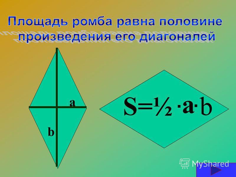 Площадь прямоугольника равна произведению двух его соседних сторон а b S= a ·b·b
