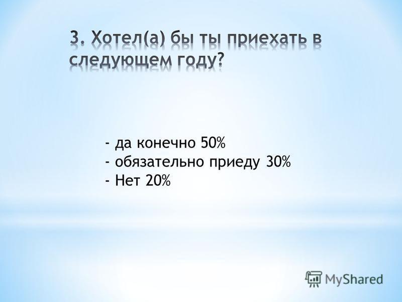 - да конечно 50% - обязательно приеду 30% - Нет 20%