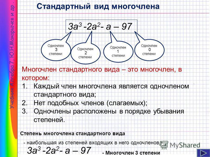 Учебник Алгебра 7, Ю.Н.Макарычев и др. Стандартный вид многочлена 3a 3 -2a 2 - a – 97 Многочлен стандартного вида – это многочлен, в котором: 1. Каждый член многочлена является одночленом стандартного вида; 2. Нет подобных членов (слагаемых); 3. Одно