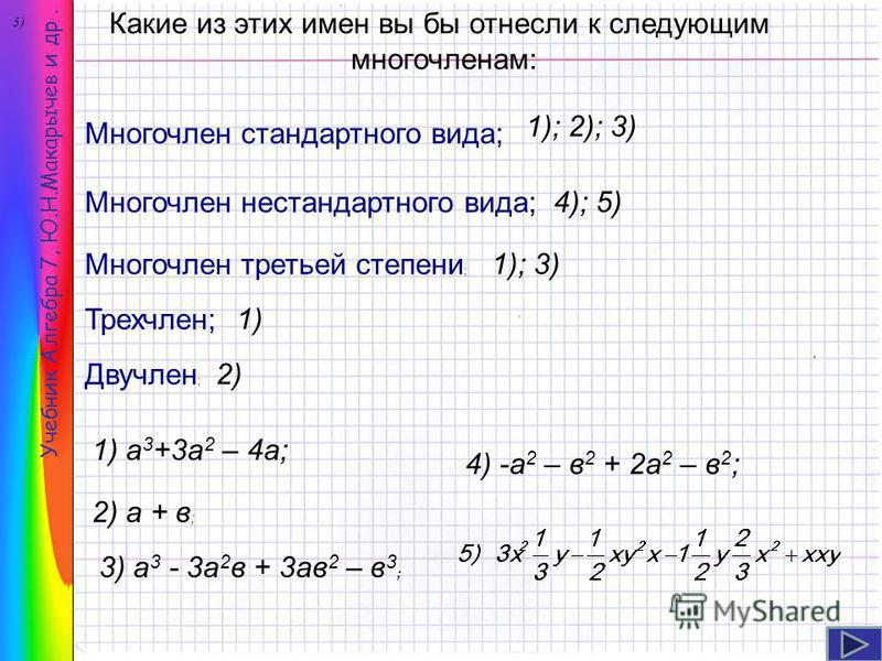 Учебник Алгебра 7, Ю.Н.Макарычев и др. Многочлен стандартного вида; Многочлен нестандартного вида; Двучлен ; Трехчлен; Многочлен третьей степени ; 1) а 3 +3 а 2 – 4 а; 2) а + в ; 3) а 3 - 3 а 2 в + 3 ав 2 – в 3 ; 4) -а 2 – в 2 + 2 а 2 – в 2 ; 5) Каки